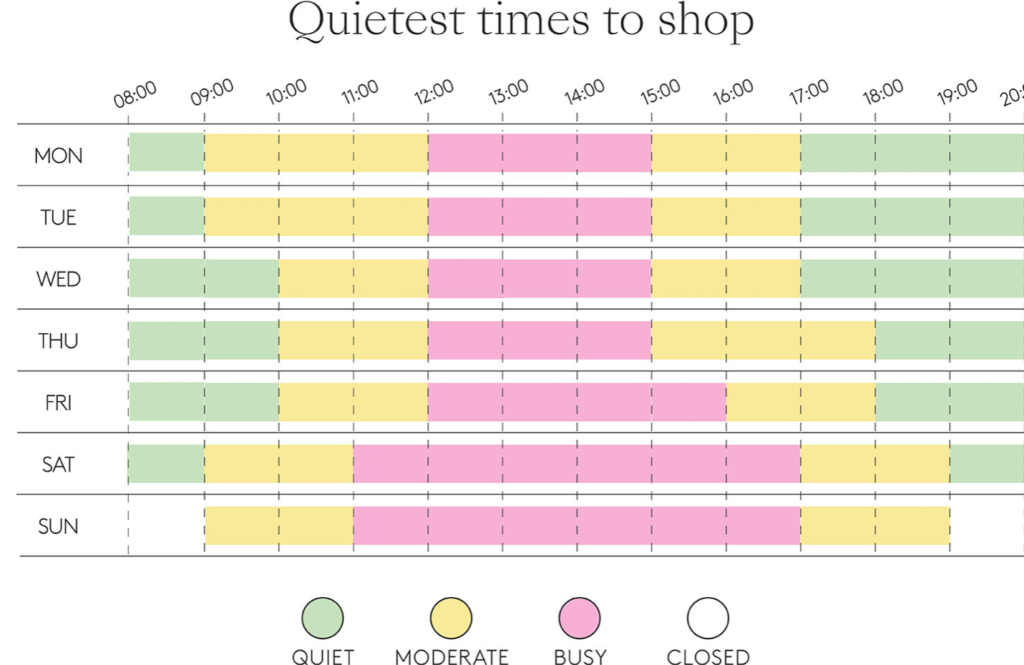 busiest and quietest times at Bicester Village